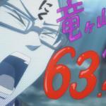 Free!第2期 -Eternal Summer- 第4話『筋肉バカの松岡江と弁当チェック!!』感想